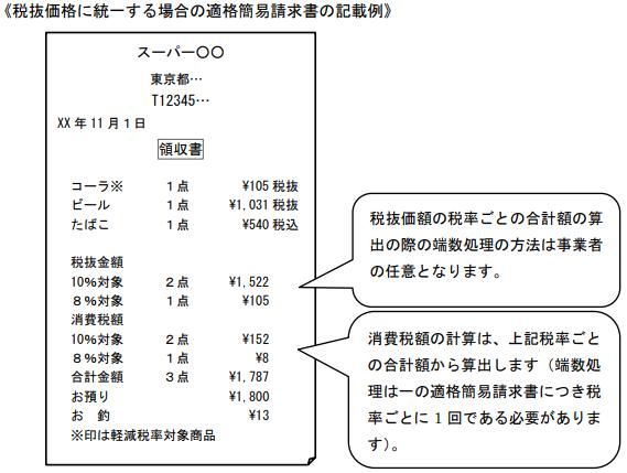 税抜価格に統一する場合の適格簡易請求書の記載例
